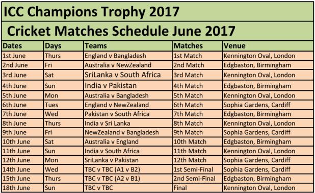 ચેમ્પિયન ટ્રોફી 2017  ક્રિકેટ મેચોનું સિડ્યૂલ